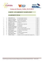 30 01 2016 encadrement elimination cadets