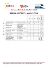 Fichier PDF 30 01 2016 finale course aux points juniors