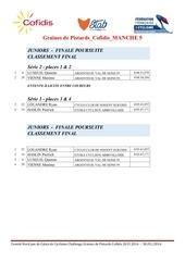 Fichier PDF 30 01 2016 finale poursuite juniors