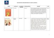 Fichier PDF fiche nvx livres udaf lr