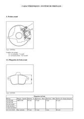 Fichier PDF carac sys freinage freins r egl frein park