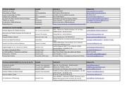 liste festivals2016
