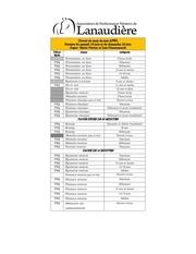 Fichier PDF circuit du mois de juin apwl