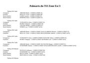 Fichier PDF palmares