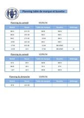 Fichier PDF planning table de marque