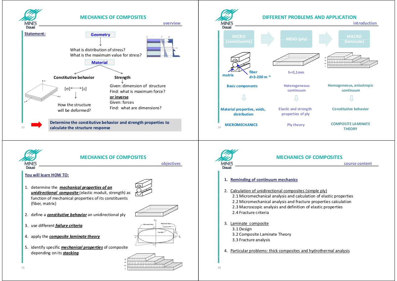 lecture_notes_MdC2014.pdf - page 4/31