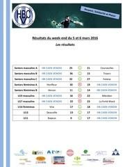 resultats matches hbcv 5 6 mars 2016