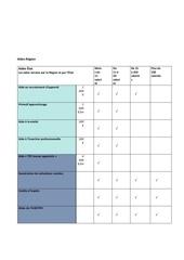 Fichier PDF tableau aides 1