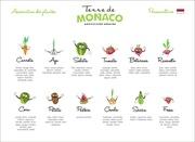 fiche permaculture francaise monegasque
