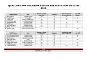 qualifie s aux championnats de france cadets de judo 2016