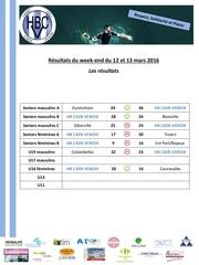 resultats matches hbcv 12 13 mars 2016