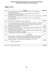Fichier PDF physique c