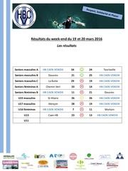 resultats matches hbcv 19 20 mars 2016