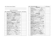 Fichier PDF legumes 2016