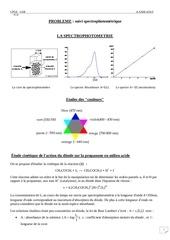 problem spectrophotometrie