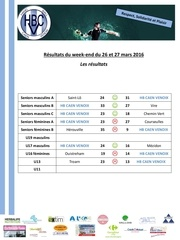 resultats matches hbcv 26 27 mars 2016