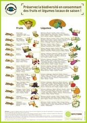 poster des fruits et legumes de saison