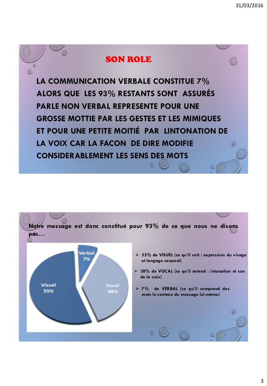 comunication non verbal1.pdf - page 3/10