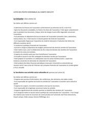 Fichier PDF listes des postes disponibles au comite executif