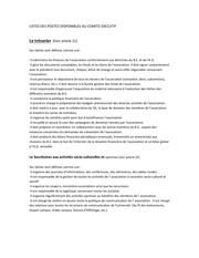listes des postes disponibles au comite executif