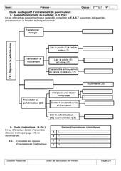 Fichier PDF dc3 dossier pedagogique