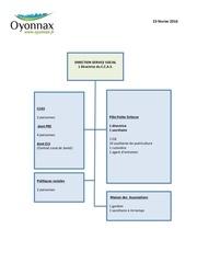 5 mairie direction des affaires sociales