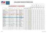 cross classement ccdf au 14 avril 2016
