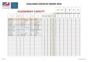 vtt classement ccdf 2016 au 14 avril 2016