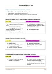 Fichier PDF fiche agriculture