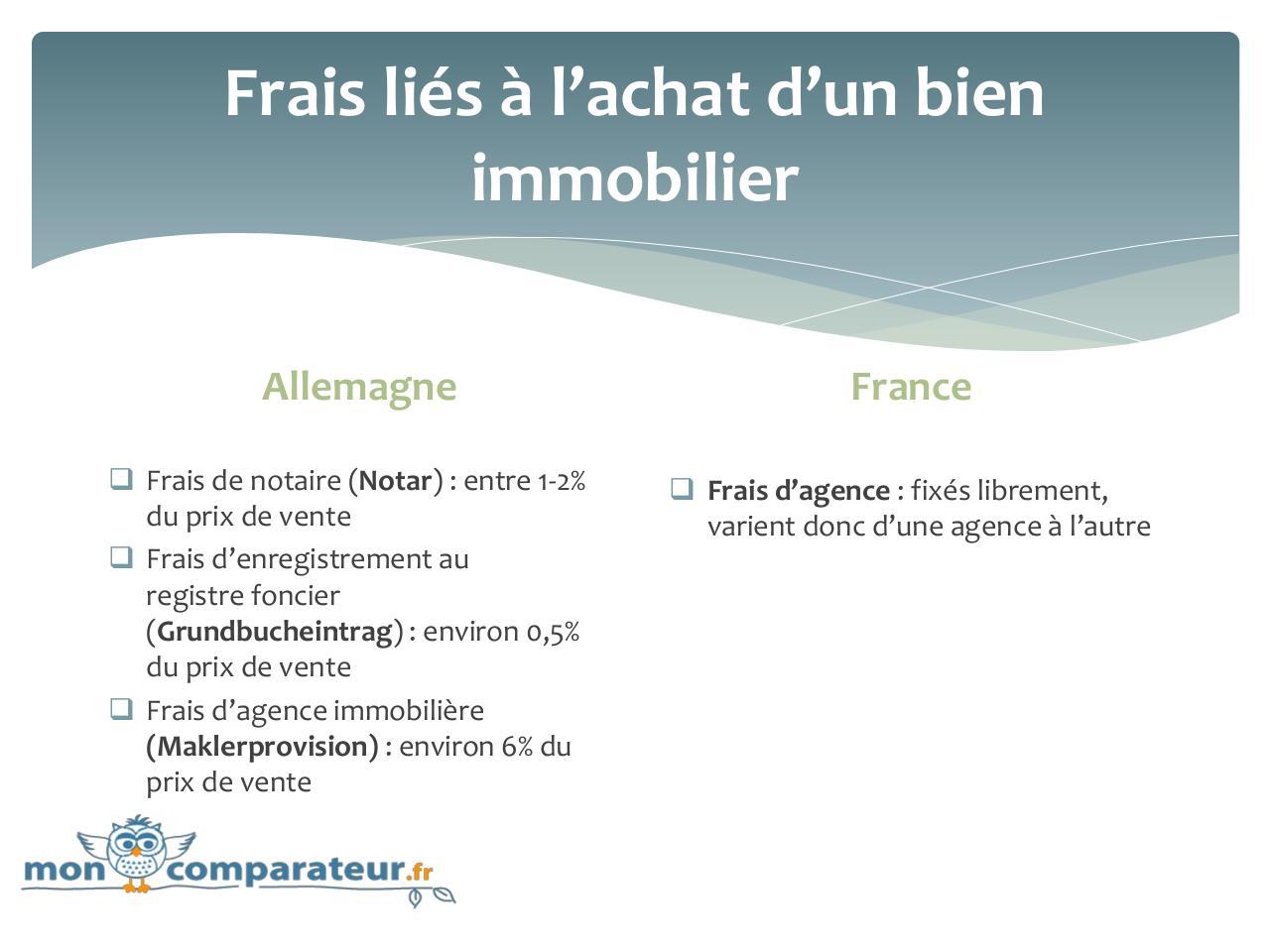 Achat D Un Appartement Etude Comparative France Allemagne Par