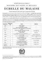 Fichier PDF reforme des poids et mesures