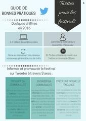 laura breuillet twitter guide de bonnes pratiques