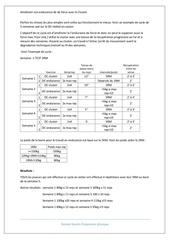 Fichier PDF ameliorer son endurance de force avec le cluster