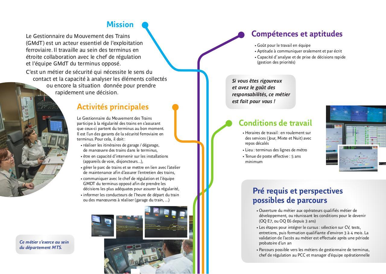fiche metier-gestionnairemvttrains-v5 - Fichier PDF