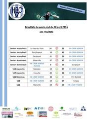 resultats matches hbcv 30 avril 2016