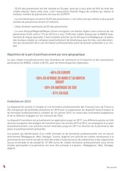 Dossier-asfe-emploi-formation.V2.pdf - page 4/13