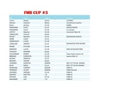 liste riders fmb cup 3