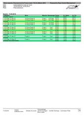 Fichier PDF cf 1 10 200mm m2 tours planning dimanche 15 mai 2016