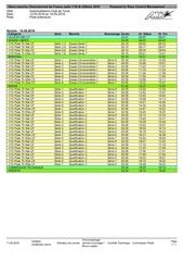 Fichier PDF cf 1 10 200mm m2 tours planning samedi 14 mai 2016 v2