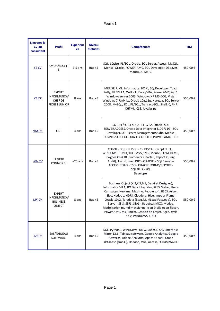 Consultants MLMconseil - Fichier PDF