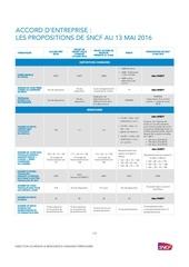 Fichier PDF accord entreprise propositions sncf 13 mai 2016