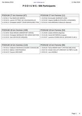 Fichier PDF classement ge ne ral 27km 18 km 10km
