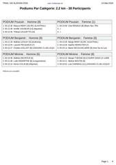 Fichier PDF par cate gories 500 et 2200m
