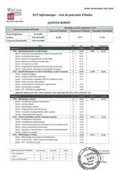 Fichier PDF poursuite etude quentin robert