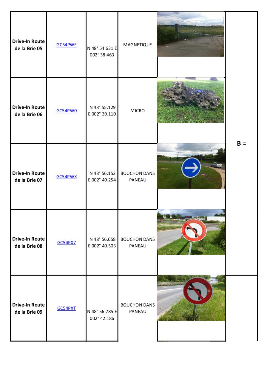 RoadBook_routeBrie.pdf - page 2/18