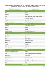 Fichier PDF ogm