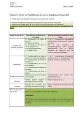 Fichier PDF devoir semaine1