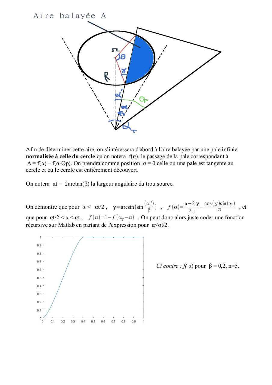 Rapport_Matlab.pdf - page 3/12
