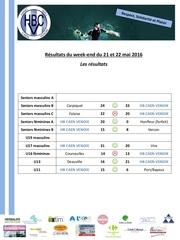 resultats matches hbcv 21 22 mai 2016