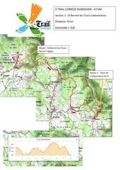 profil 47 km